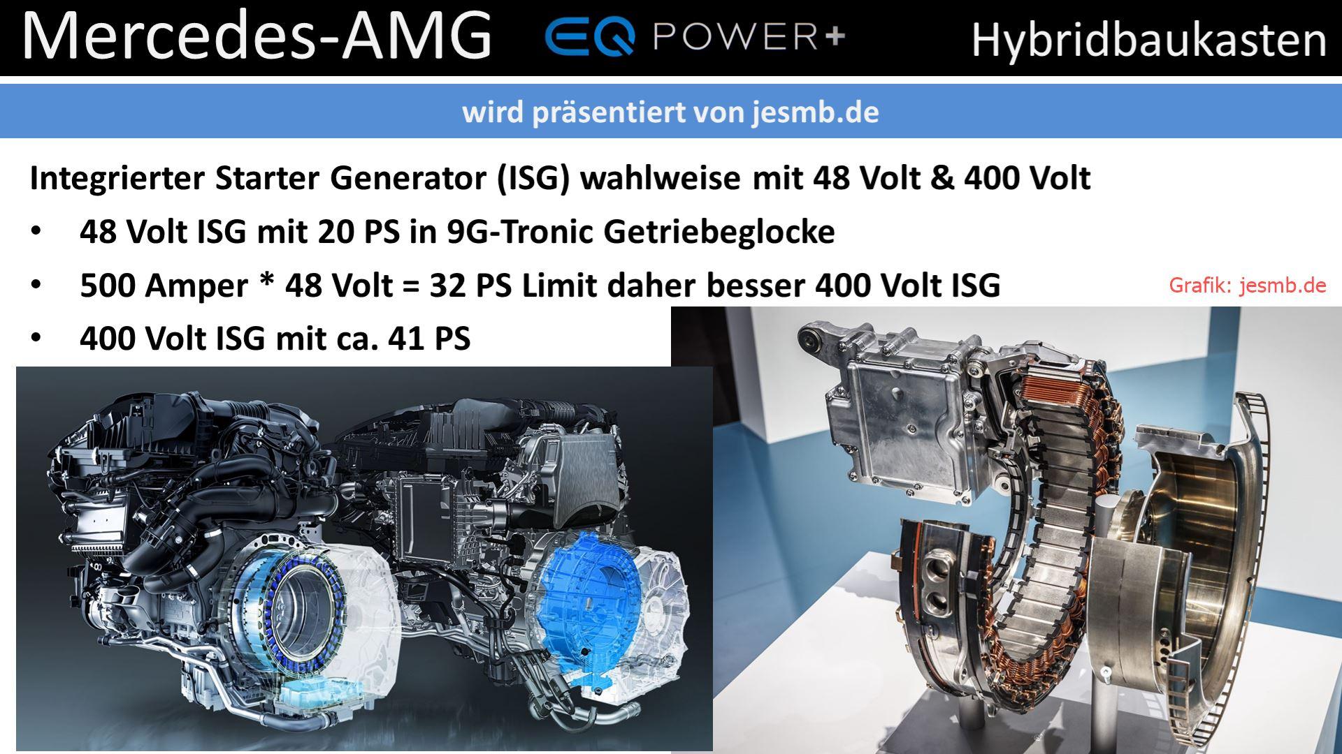Mercedes-AMG EQ Power+ Hybrid Baukasten