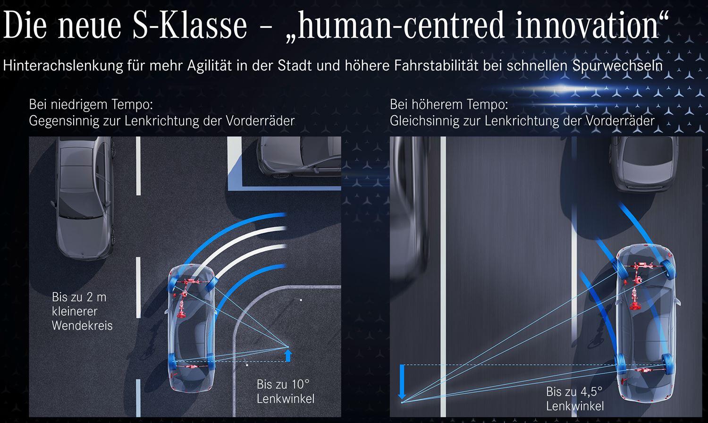 Mercedes-Benz S-Klasse Hinterachslenkung
