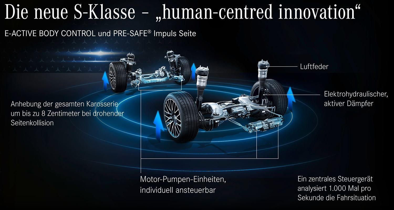 Mercedes-Benz S-Klasse PreSafe Implus Seite