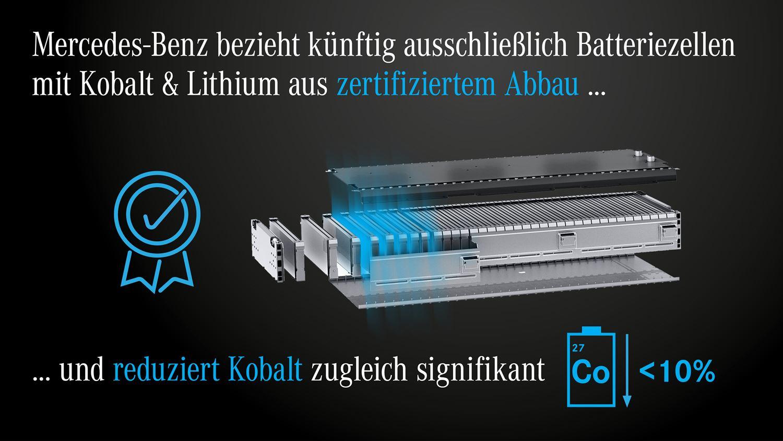 Mercedes Lithium Kobalt Abbau