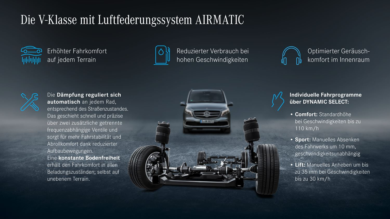 Mercedes V-Klasse Airmatic