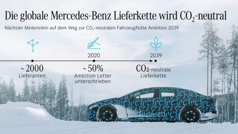 Mercedes Lieferkette CO2-neutral