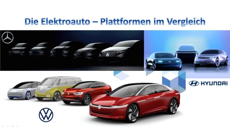 Elektroauto-Plattformen im Vergleich Mercedes VW Hyundai
