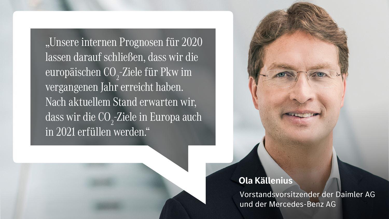 Mercedes CO2 Ziel 2020