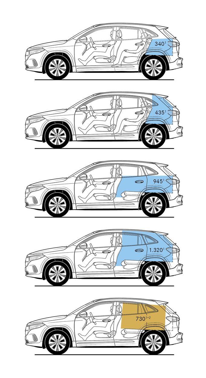Mercedes EQA Kofferraum