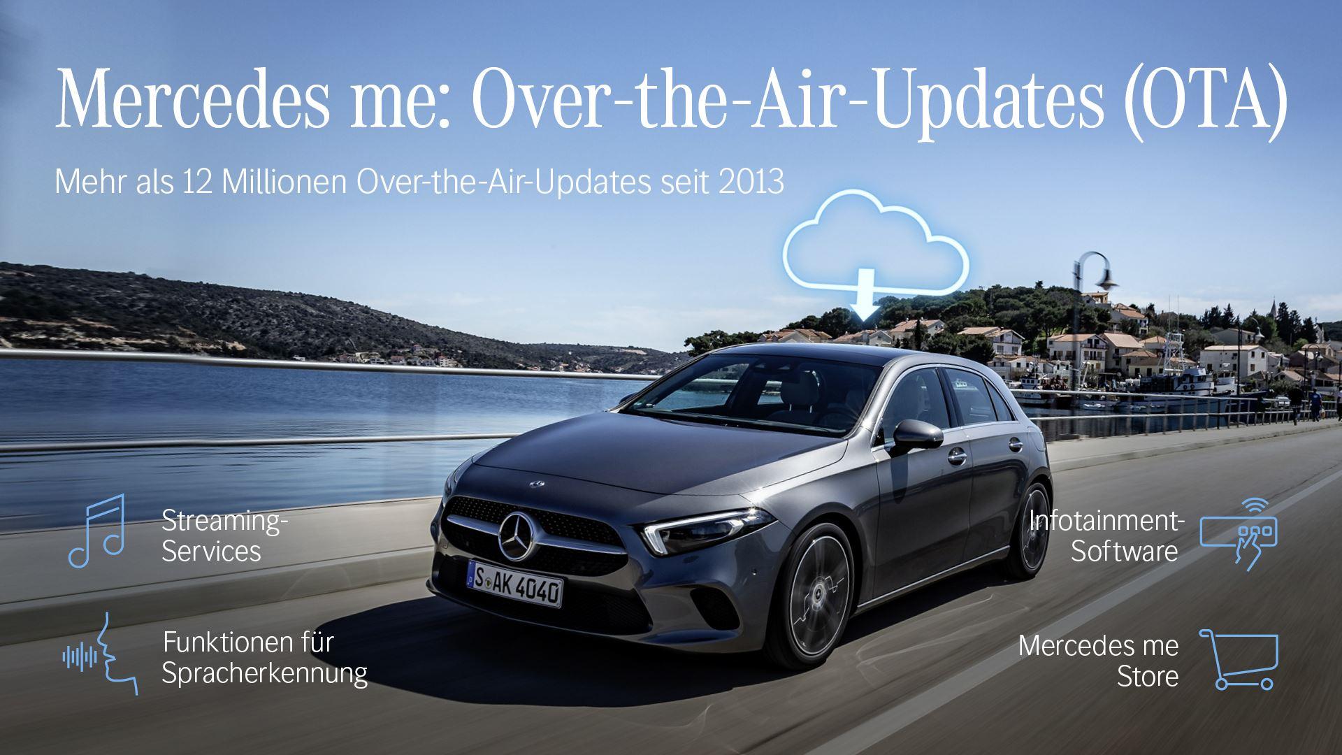 Mercedes OTA Over-the-Air MBUX