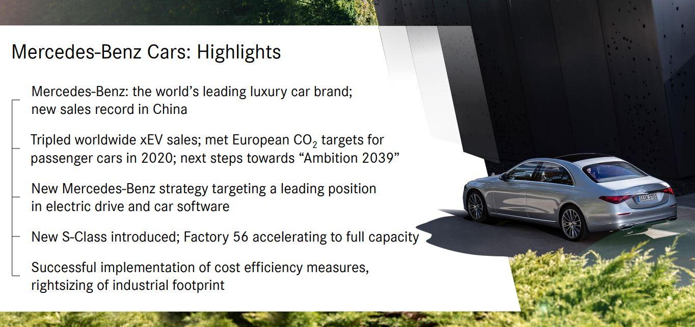 Mercedes Outlook 2021