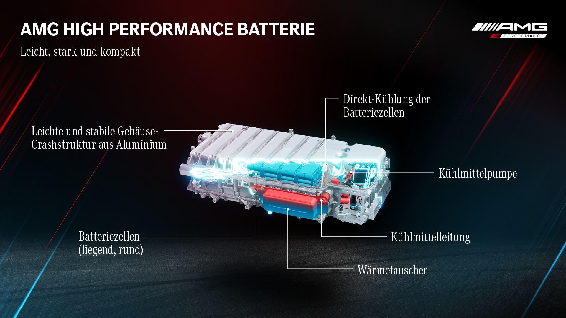 AMG High-Performance Batterie