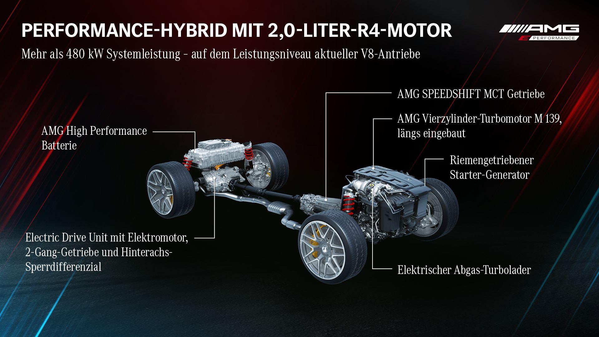 AMG E Performance 4-Zylinder
