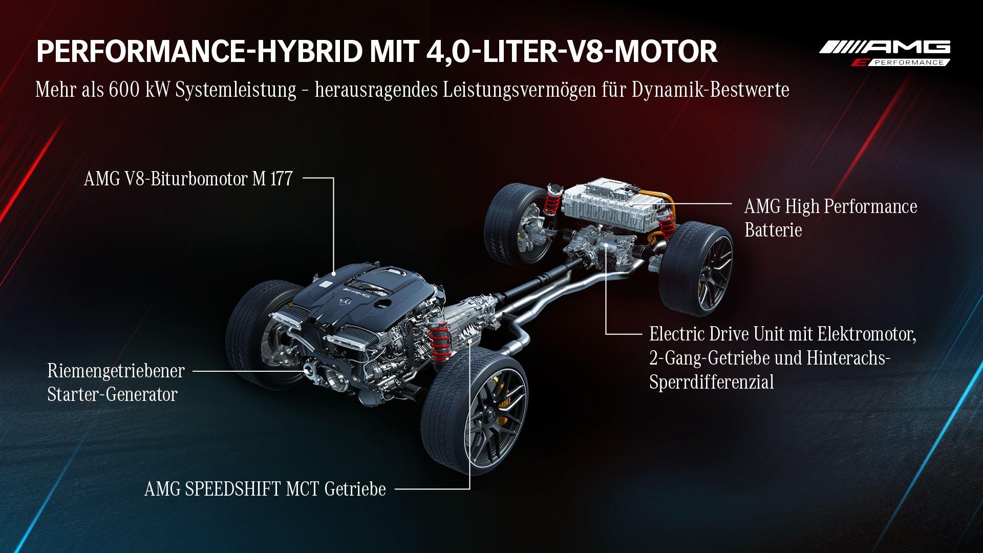AMG E Performance 8-Zylinder