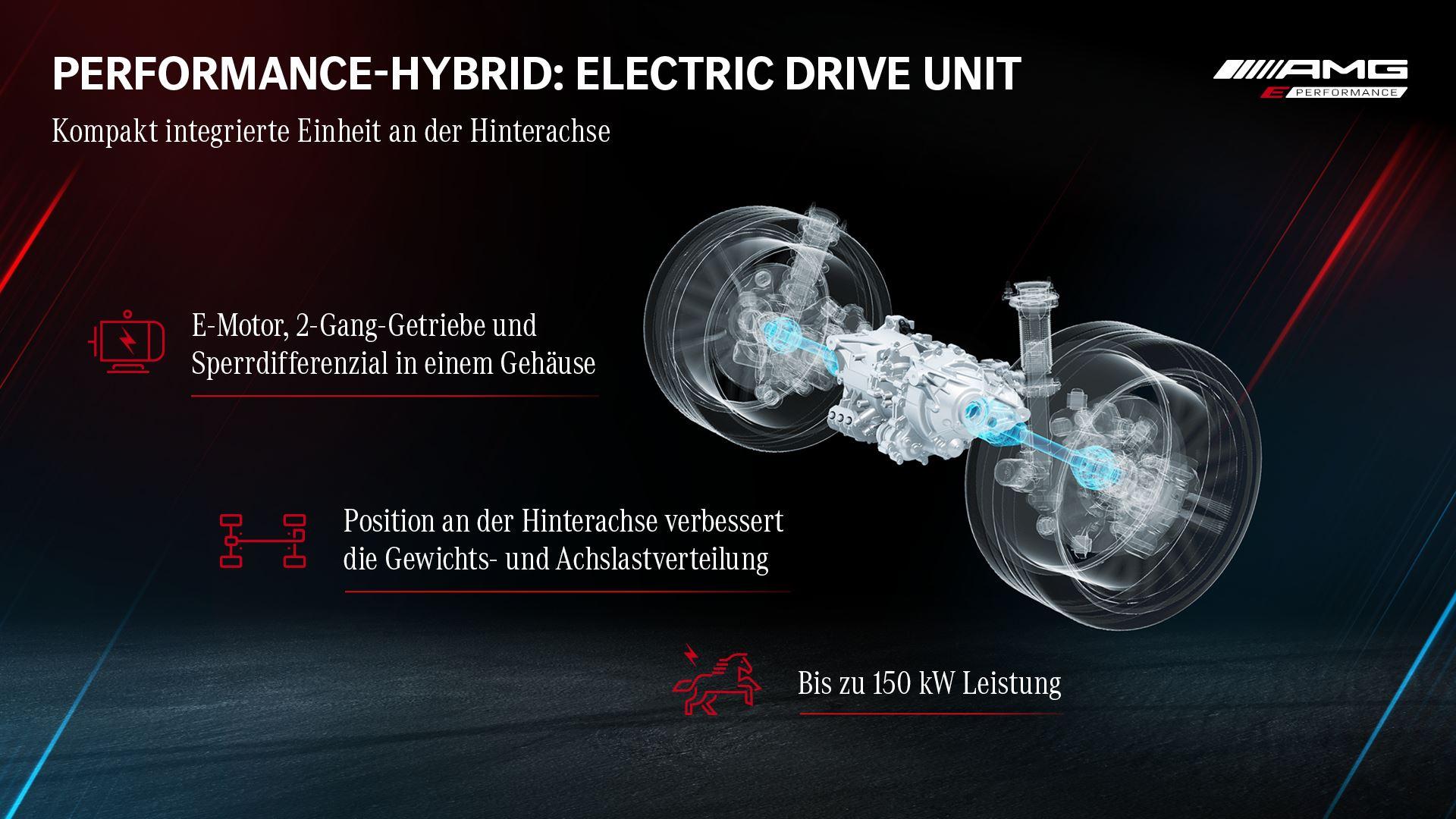 AMG P3 Hybrid