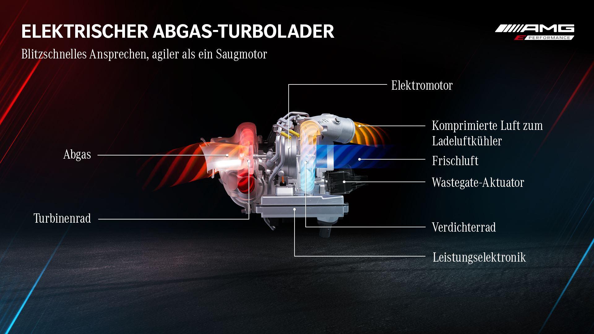 AMG E-Turbo