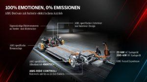 AMG Elektroauto EVA2