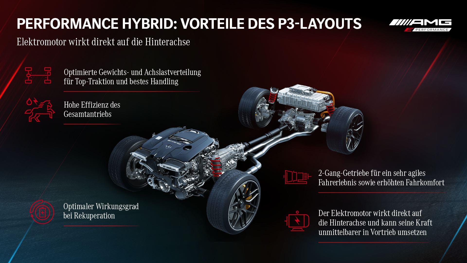 AMG E Performance P3 Hybrid