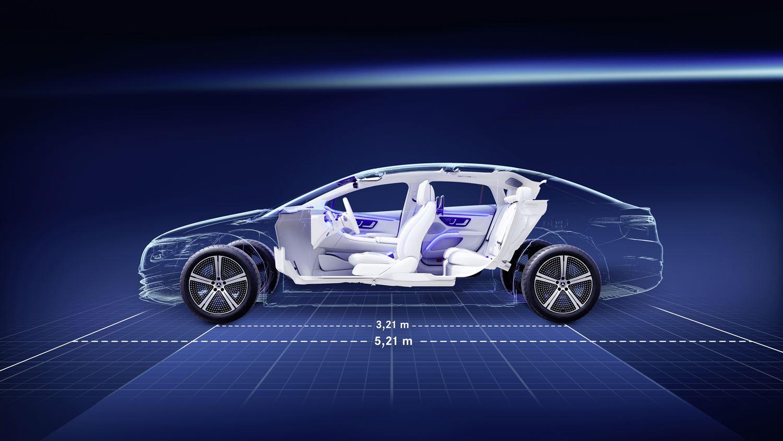 Mercedes EQS Länge Radstand