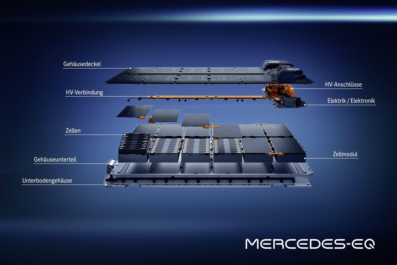 Mercedes EQS Batterie