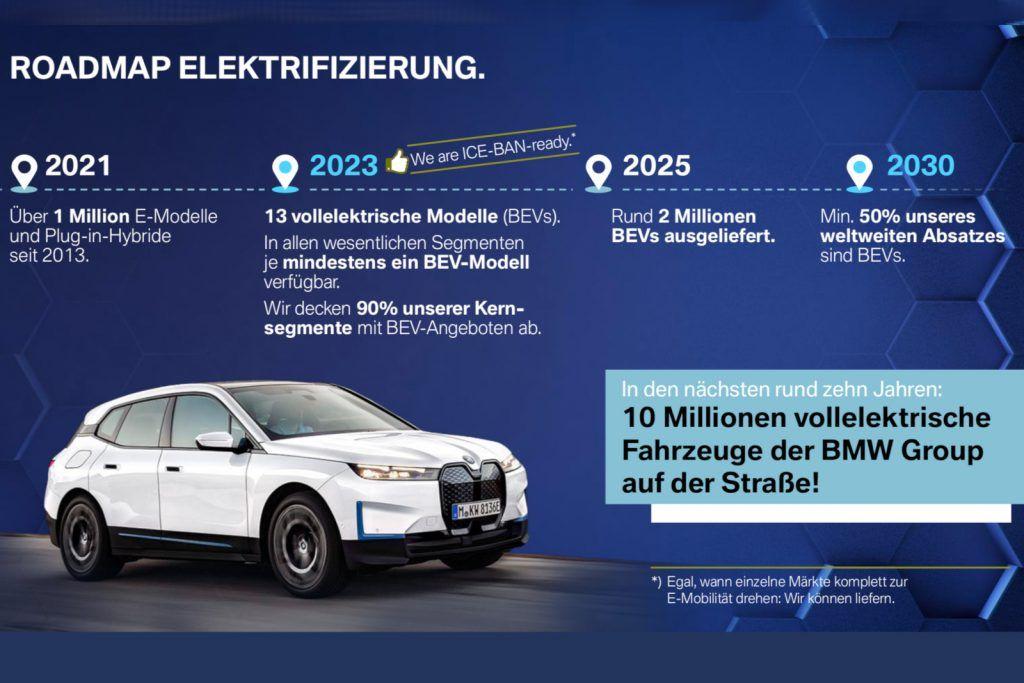 BMW Elektroauto Roadmap