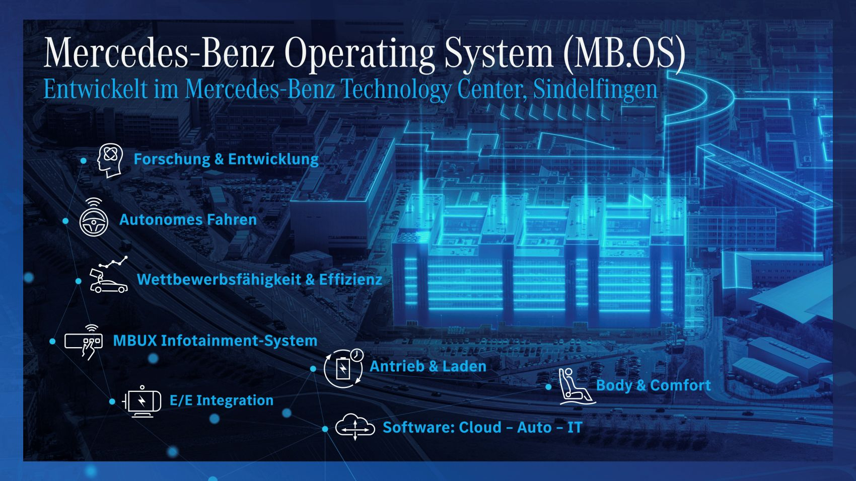 MB.OS