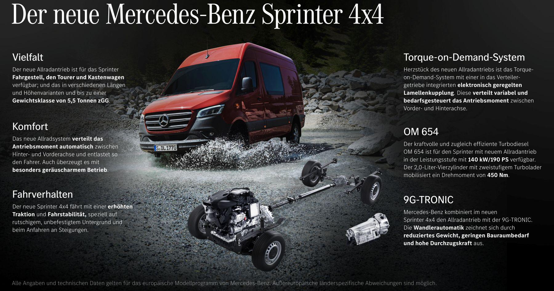 Mercedes Sprinter Allrad